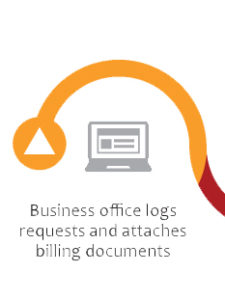 Business office logos